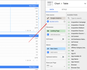 search console and google analytics blend data