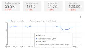 search console data studio template