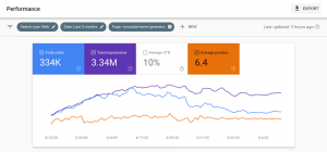 search console screenshot saas seo